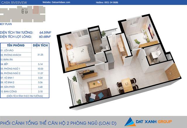 Thiết kế căn hộ Cara RiverView 2PN