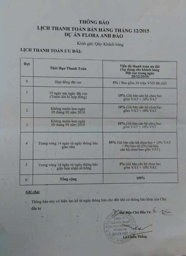 Phương thức thanh toán căn hộ Flora Anh Đào