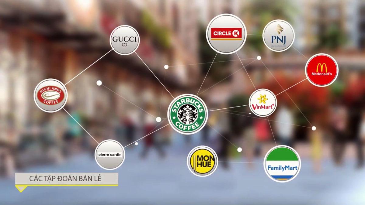 Các thương hiệu đối tác hàng đầu tại dự án Prosper Plaza