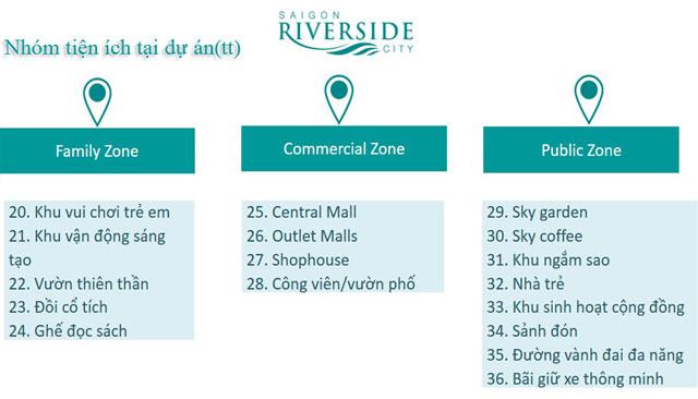Các nhóm tiện ích tại dự án Saigon Riverside City 2