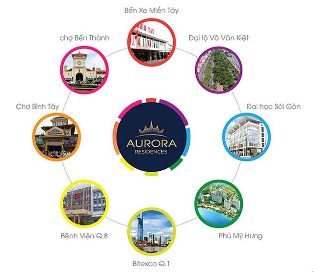 Căn hộ Aurora Riverside Quận 8 - kết nối giao thông thuận tiện