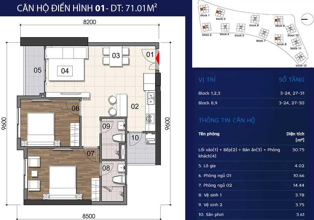 Thiết kế căn hộ Gem riverside- Số 1 -71m2