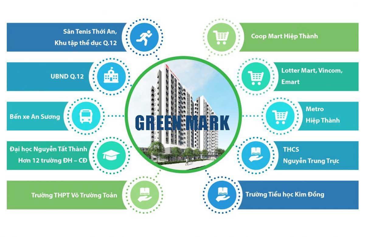 Tiện ích ngoại khu dự án căn hộ Green Mark Quận 12