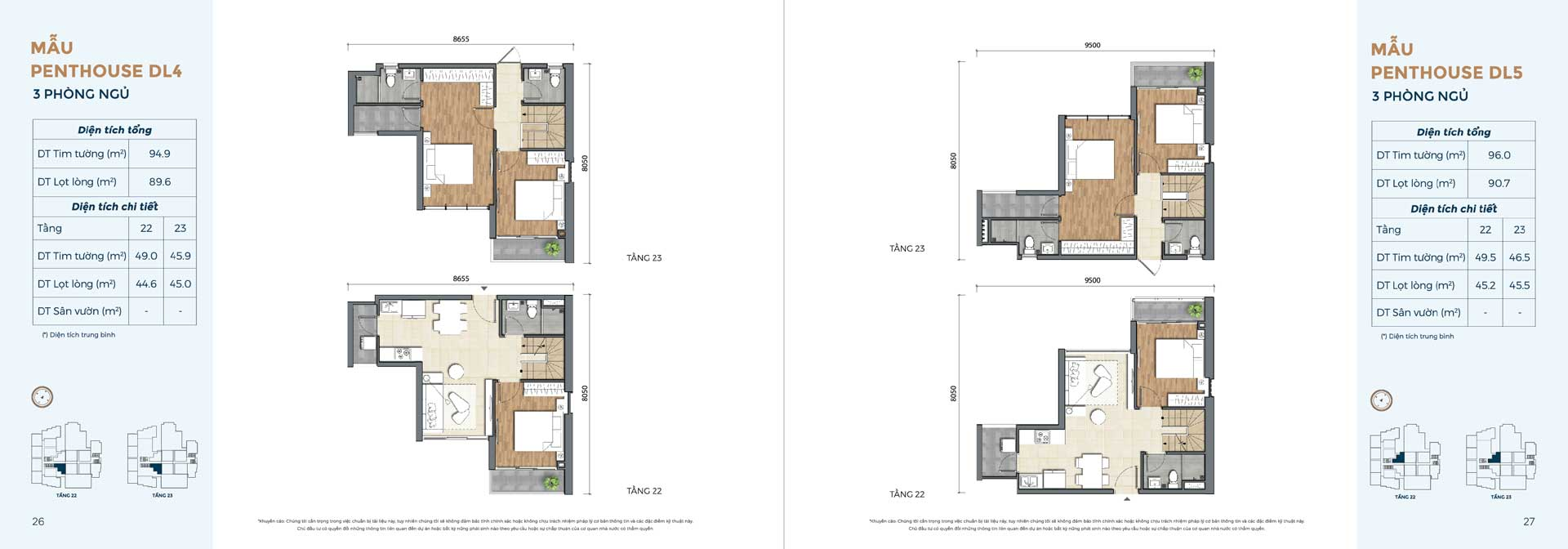 Thiết kế căn hộ Penthouse loại 3PN -02