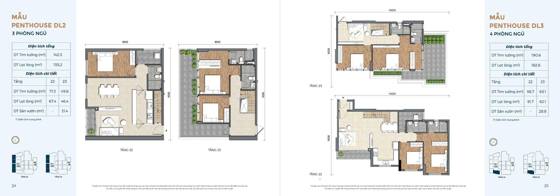 Thiết kế căn hộ Penthouse loại 3PN và 4PN
