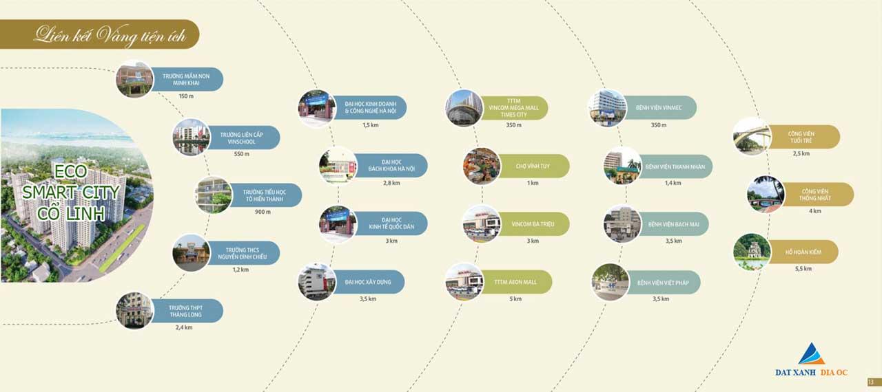 Tiện ích liền kề căn hộ Eco Smart City Cổ Linh