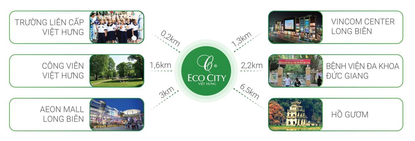Tiện ích liền kề dự án Eco City